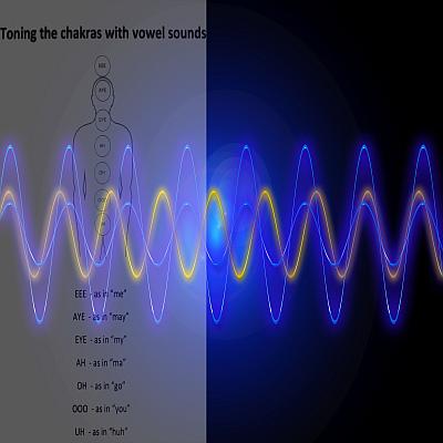 chakra sound music image 400 x 400