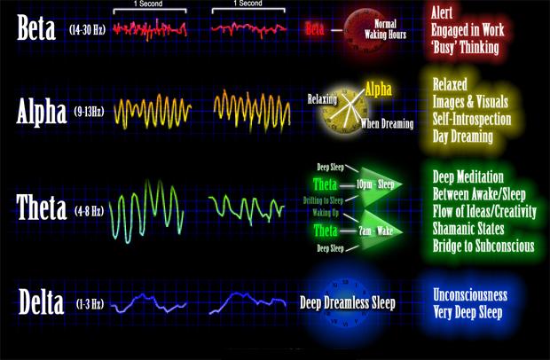 brainwave_chart_resistance_2010